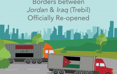 Al Nahrain Report Reopening of Trebil Border Crossing Between Jordan & Iraq